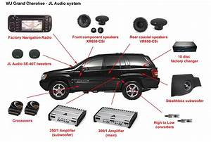 Latest Jeep Grand Cherokee Wj Jl Audio System Installation