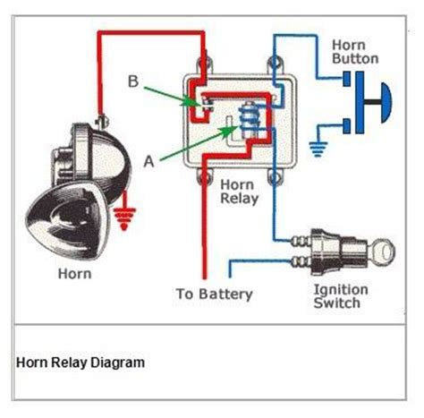 1929 Chevy Wiring Diagram Automotive by Ignition Coil Alternator Starter Manufacturer Ribo