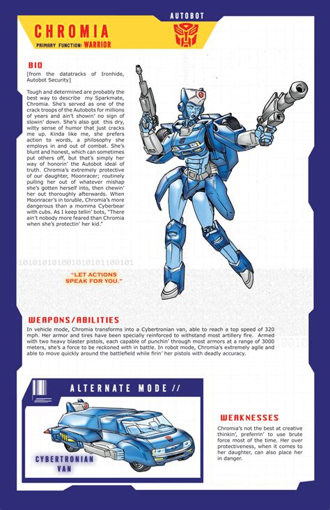 Netflix transformers war for cybertron deluxe class chromia review be sure to follow me on all social media to keep up to date. Chromia MtMtE page by Tramp-Graphics on DeviantArt