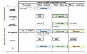 Claims Workflow Diagram