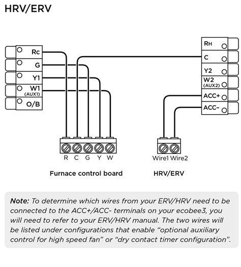 ecobee wiring diagrams ecobee support
