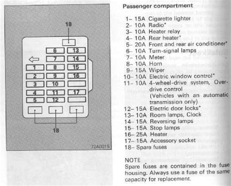 1993 Mitsubishi Montero Fuse Box Diagram by Pajero Owners Club Faq Pajero Engine Bay Fusebox
