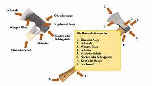 Unterschied Axt Und Beil : gartenarbeit mit axt beil spalthammer ~ Orissabook.com Haus und Dekorationen
