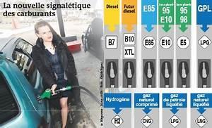 Carburant Nouveau Nom : nouvel tiquetage pour les carburants en station service ~ Medecine-chirurgie-esthetiques.com Avis de Voitures