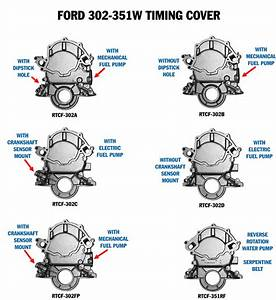 Timing Covers  New And Reconditioned