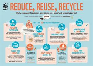 'Zero Waste Living' – HALFWAY TO HEALTHY