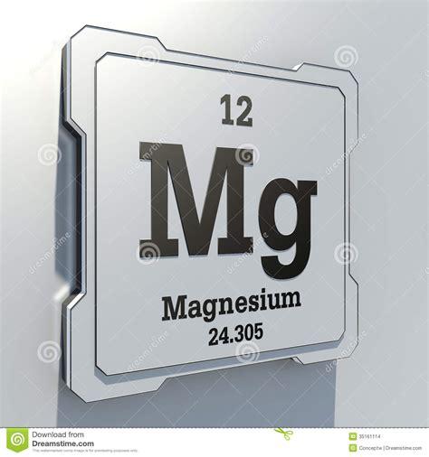 magnesium periodic table magnesium element stock illustration illustration of