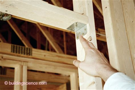 Interior non load bearing walls are 2x4 studs spaced 24