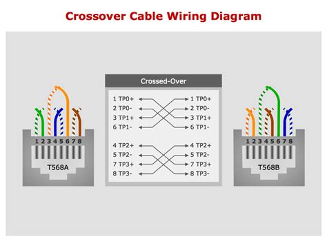 crossover cable wiring diagram free and now for something completely different wiring