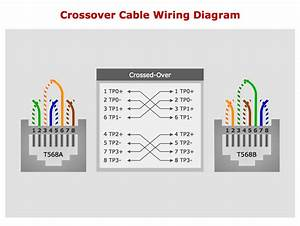 Network Crossover Cable Wiring Diagram