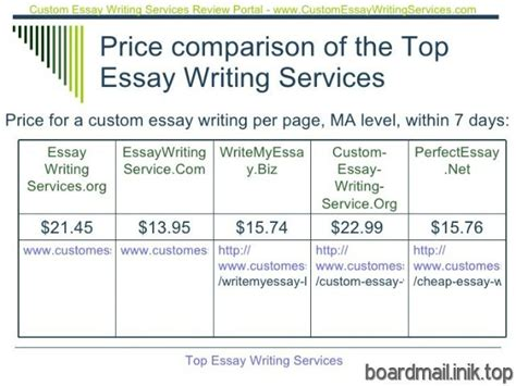 florida bar advertising cover letter essay writing service price