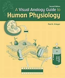 A Visual Analogy Guide To Human Physiology 2nd Edition