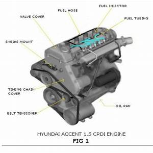 How To Replace The Timing Chains On Hyundai Accent Or