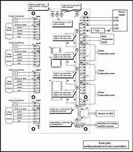 Electrical Wiring Color Code Standard Pdf