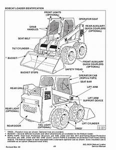Ye 1724  Bobcat 773 Parts Diagram Engine Download Diagram