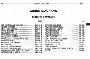Dodge Pl Neon 2000 System Wiring Diagrams