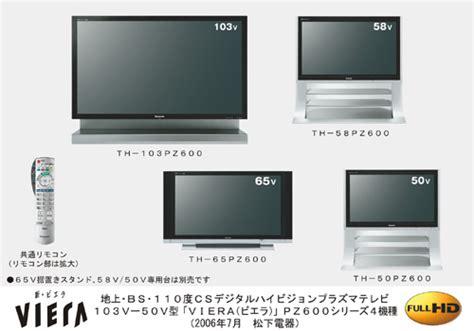 Official Panasonic 50,58,65,103in 1080p Plasma (pz600