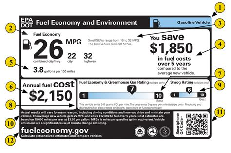 Learn More About The Fuel Economy Label For Gasoline Vehicles