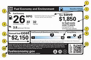 Text Version Of The Gasoline Label Fuel Economy Us Epa