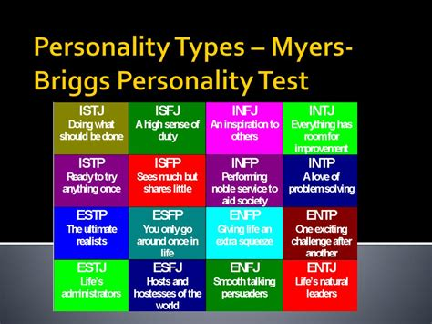Myers-briggs Personality Test