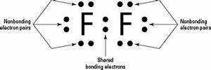 Electron Dot Diagram Of Fluorine : stoichiometry is f2 two fluoride ions or just one ~ A.2002-acura-tl-radio.info Haus und Dekorationen
