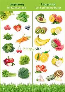Gemüse Im Winter : die besten 25 obst gem se ideen auf pinterest obstplatten obst und gem se und obst gem se rezept ~ Pilothousefishingboats.com Haus und Dekorationen