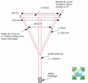 Triangle De Remorquage : triangle de remorquage sans chauffeur otros remolques y ~ Melissatoandfro.com Idées de Décoration