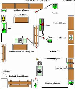 Woodworking Workshop Designs : Woodworking Projects