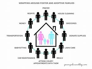 224 Best Images About Foster Hope On Pinterest
