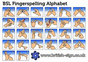 sign language adventures of a deaf adult With fingerspelling letters