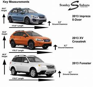 Range Rover Size Chart How Does The Crosstrek Compare To Impreza And Forester