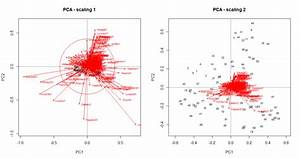 En Pca Examples  Analysis Of Community Ecology Data In R