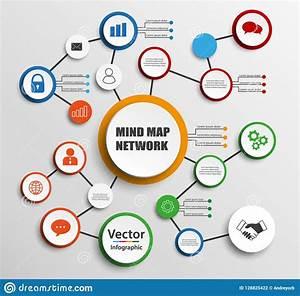 Mind Map Network Diagram  Mindfulness Flowchart