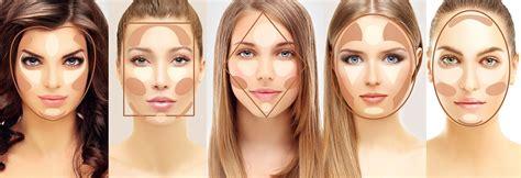contouring o maquillaje de contorno rostro hogarmania