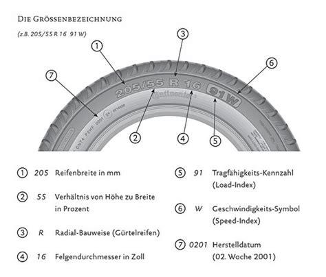 Winterreifen Kennzeichnung by Reifen Was Die Dot Nummer Bedeutet Berlin De