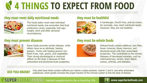 super herbal foods herbal supplements share knowledge