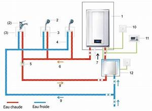 chauffage gaz electrique remplacement chaudiere With installation chauffage solaire piscine 12 prix chauffe eau installation electrique instantane