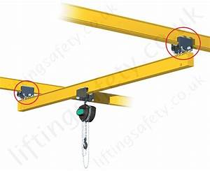 Manual Articulating Overhead Crane Trolley  Push  Pull