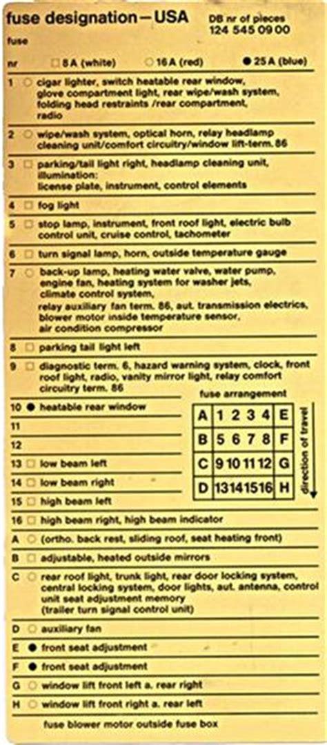 Fuse Box For 300 by 300e Fuse Box Designation Chart Peachparts Mercedes