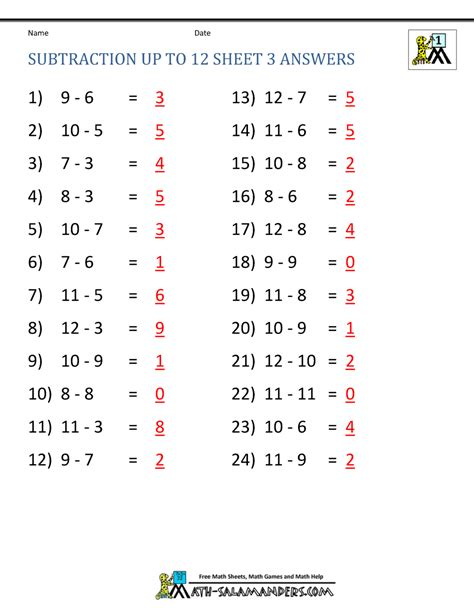 math subtraction worksheets st grade