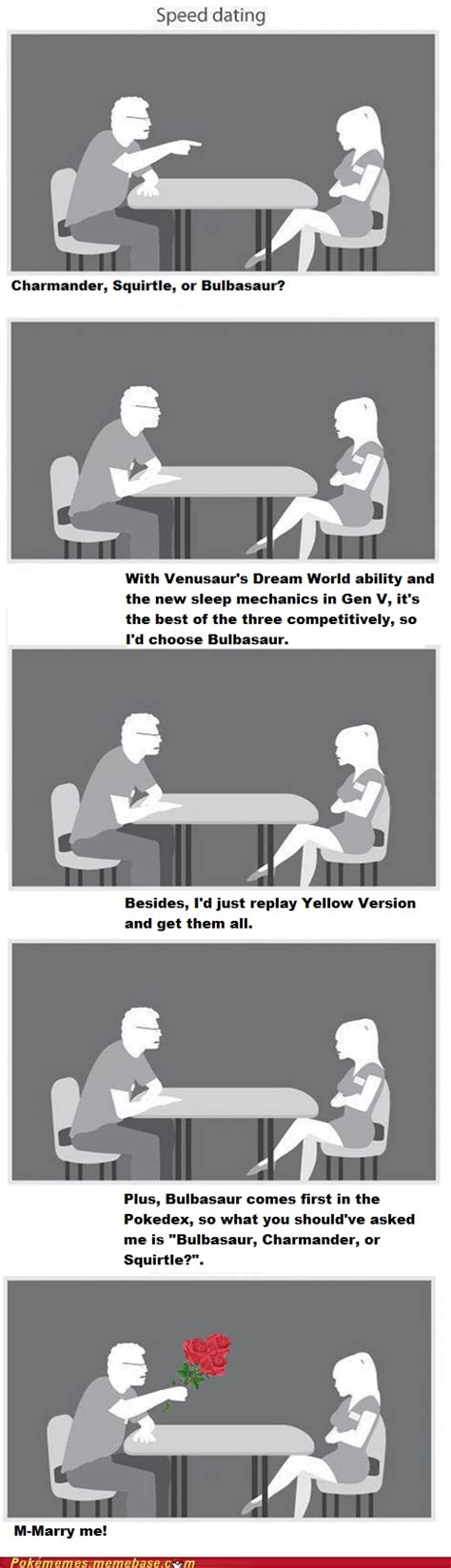 17 best images about geek speed dating meme on pinterest
