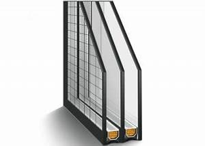 3 Fach Isolierglas : 3 fach isolierglas drahtglas ~ Markanthonyermac.com Haus und Dekorationen