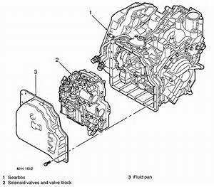 Freelander 02 Auto Box Fault Code 1748 Comes Up With 24