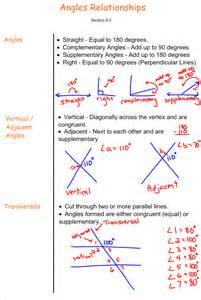 algebra 1 inequalities worksheet angle relationships 7th grade pre algebra mr burnett
