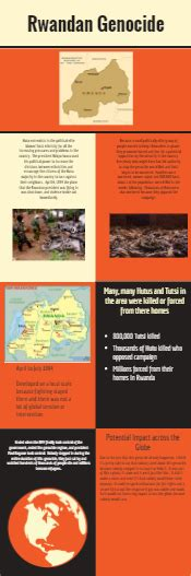 Rwandan Genocide - by Henry Quan [Infographic]
