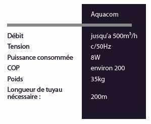 Puit Canadien Avis : echangeur g othermique et module hydraulique aquacom ~ Premium-room.com Idées de Décoration