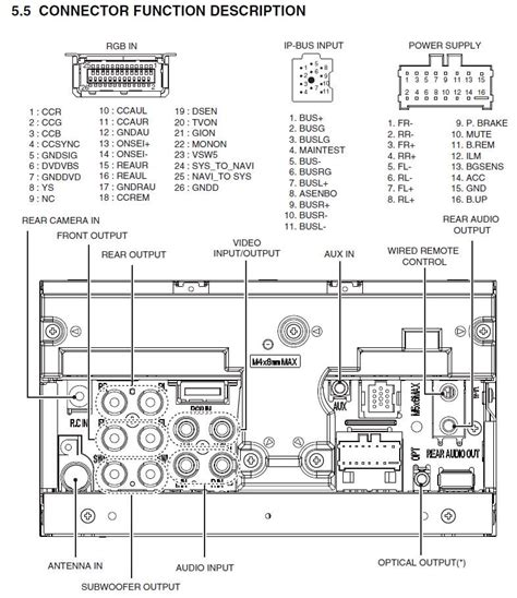 i ve got a pioneer avh p4350 dvd and need the pinout diagram of what each pin is