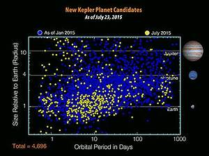 Exoplanet - Wikipedia