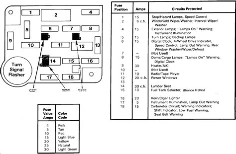 1986 F250 Fuse Box Diagram by Where Is The Fuse Box For A 1985 Ford Ranger