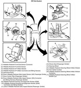 2008 Gmc Savana Tail Light Wiring Diagram Html